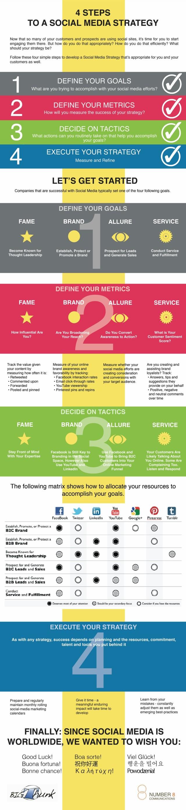 4-steps-social-media-strategy-640x2781 (1)